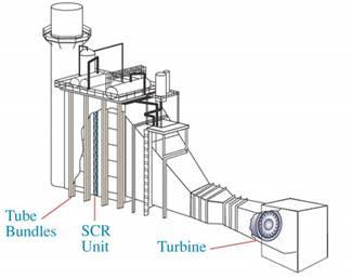 HRSG Diagram